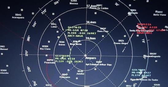 Navegacao aerea